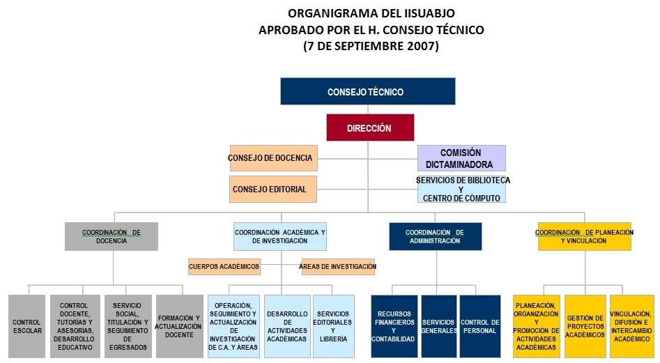 Estructuras para arquitectura mario salvadori y robert for Estructuras para arquitectos pdf